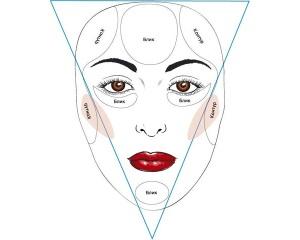 Треугольное лицо сделать стройным