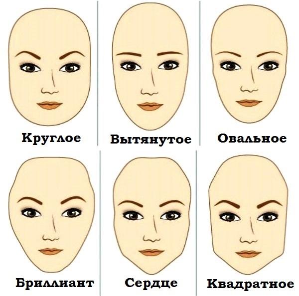 По типу лица