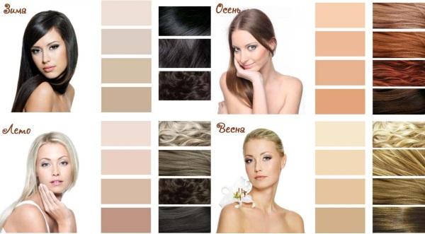 Брови для русых волос