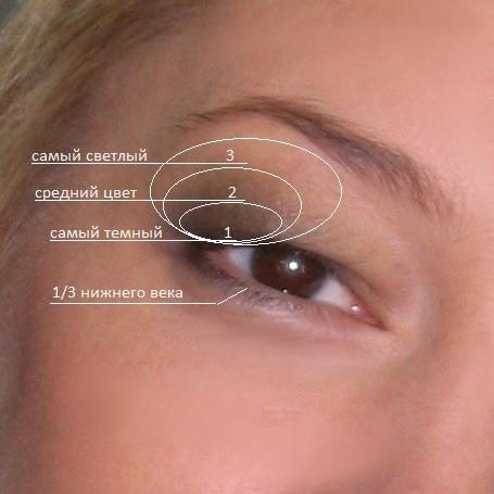 Пошаговая инструкция макияжа глаз после 60-ти