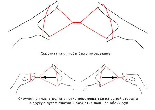 Пошаговая инструкция по проведению коррекции